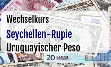 Seychellen-Rupie in Uruguayischer Peso