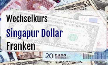 Singapur Dollar in Schweizer Franken