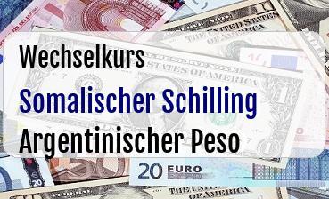 Somalischer Schilling in Argentinischer Peso