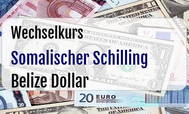 Somalischer Schilling in Belize Dollar