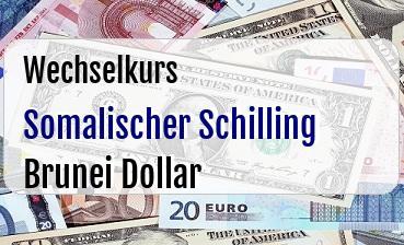 Somalischer Schilling in Brunei Dollar