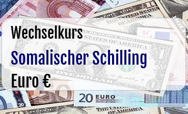Somalischer Schilling in Euro
