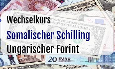 Somalischer Schilling in Ungarischer Forint