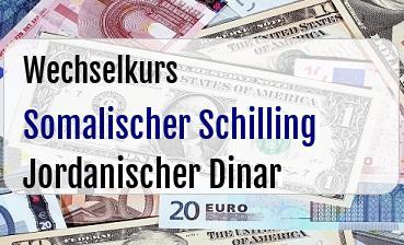 Somalischer Schilling in Jordanischer Dinar