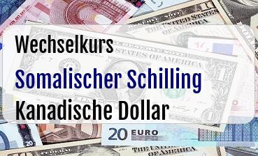 Somalischer Schilling in Kanadische Dollar