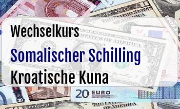 Somalischer Schilling in Kroatische Kuna