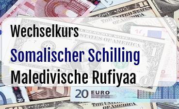 Somalischer Schilling in Maledivische Rufiyaa