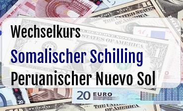 Somalischer Schilling in Peruanischer Nuevo Sol