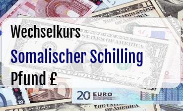Somalischer Schilling in Britische Pfund