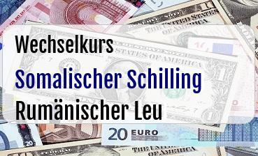 Somalischer Schilling in Rumänischer Leu