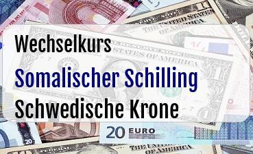 Somalischer Schilling in Schwedische Krone