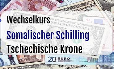 Somalischer Schilling in Tschechische Krone