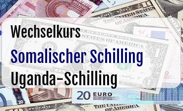Somalischer Schilling in Uganda-Schilling