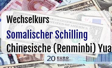 Somalischer Schilling in Chinesische (Renminbi) Yuan