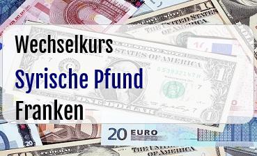 Syrische Pfund in Schweizer Franken