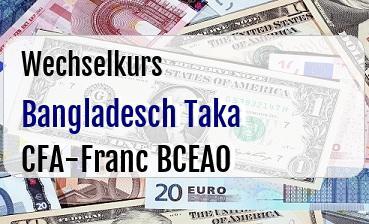 Bangladesch Taka in CFA-Franc BCEAO
