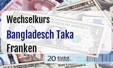 Bangladesch Taka in Schweizer Franken