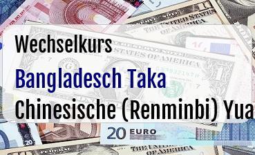 Bangladesch Taka in Chinesische (Renminbi) Yuan