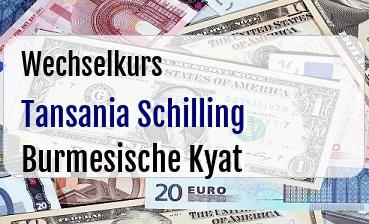 Tansania Schilling in Burmesische Kyat