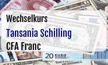 Tansania Schilling in CFA Franc