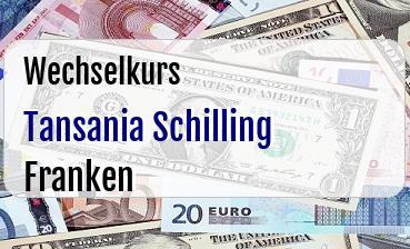Tansania Schilling in Schweizer Franken