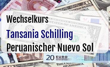 Tansania Schilling in Peruanischer Nuevo Sol