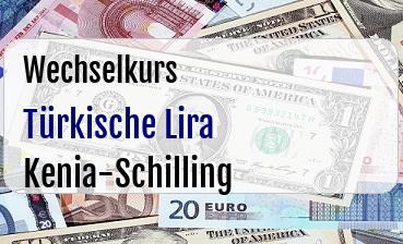 Türkische Lira in Kenia-Schilling