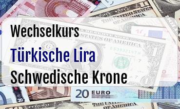 Türkische Lira in Schwedische Krone