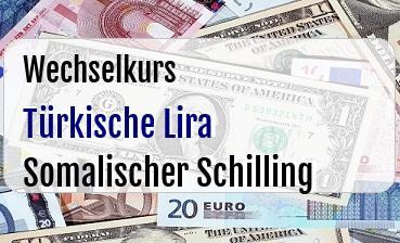 Türkische Lira in Somalischer Schilling