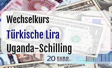 Türkische Lira in Uganda-Schilling