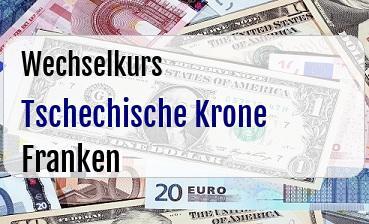 Tschechische Krone in Schweizer Franken