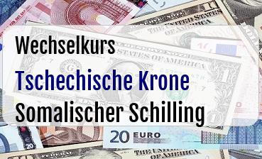 Tschechische Krone in Somalischer Schilling