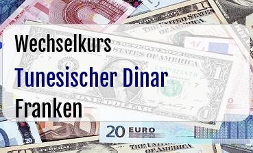 Tunesischer Dinar in Schweizer Franken