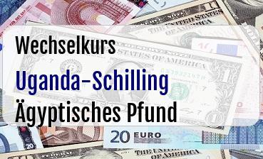 Uganda-Schilling in Ägyptisches Pfund