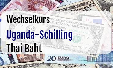 Uganda-Schilling in Thai Baht