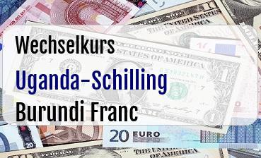 Uganda-Schilling in Burundi Franc