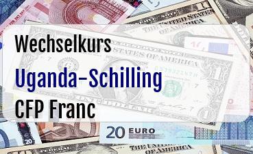 Uganda-Schilling in CFP Franc