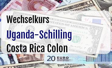 Uganda-Schilling in Costa Rica Colon