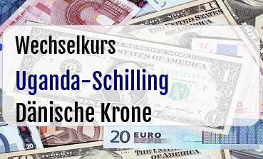 Uganda-Schilling in Dänische Krone