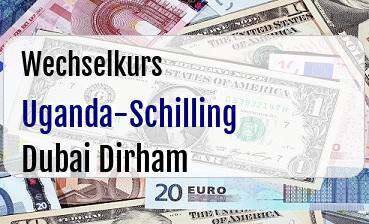 Uganda-Schilling in Dubai Dirham
