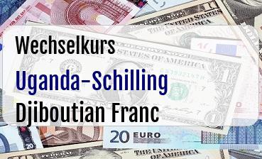 Uganda-Schilling in Djiboutian Franc