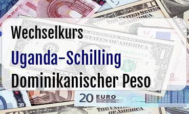 Uganda-Schilling in Dominikanischer Peso