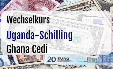 Uganda-Schilling in Ghana Cedi