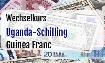 Uganda-Schilling in Guinea Franc