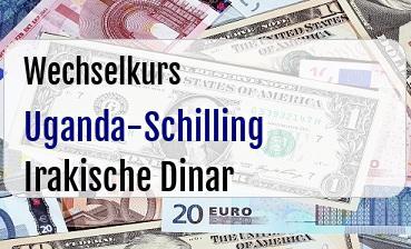 Uganda-Schilling in Irakische Dinar