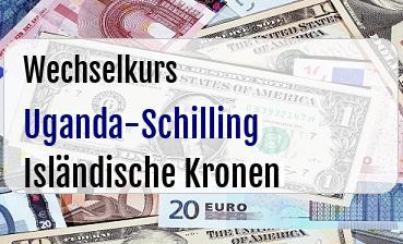 Uganda-Schilling in Isländische Kronen