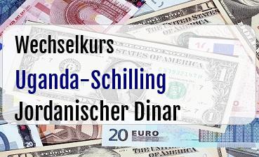 Uganda-Schilling in Jordanischer Dinar
