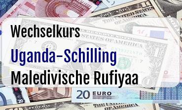 Uganda-Schilling in Maledivische Rufiyaa