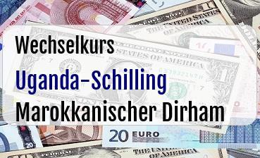 Uganda-Schilling in Marokkanischer Dirham