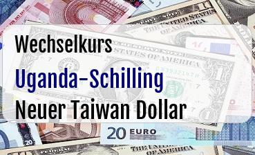 Uganda-Schilling in Neuer Taiwan Dollar